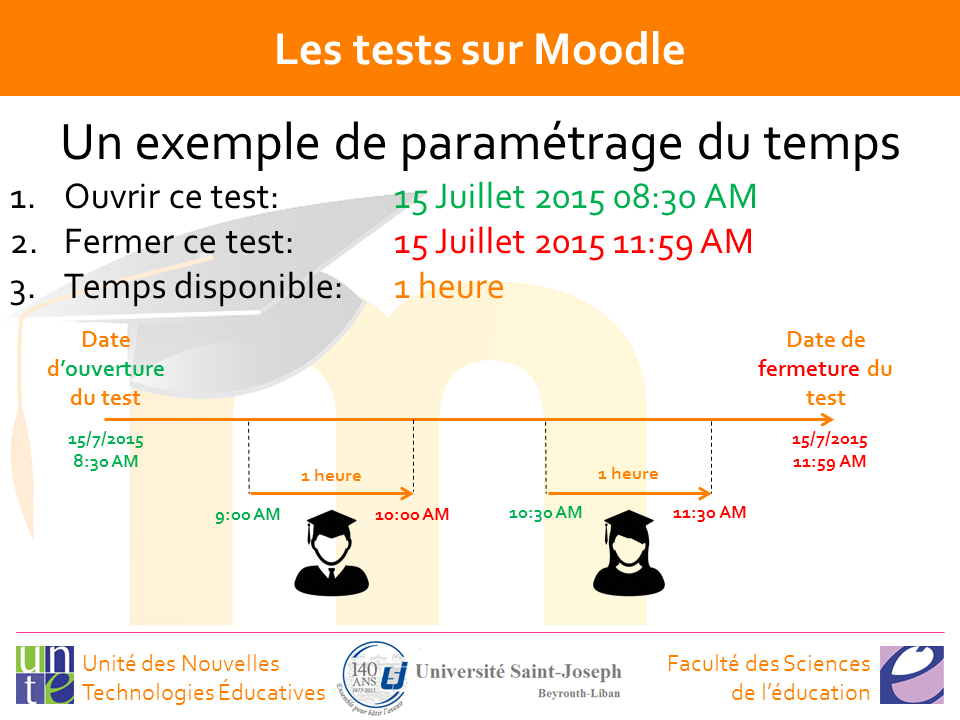 Moodle - Tips
